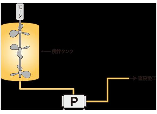 メッキ液(ダイヤモンドスラリー)