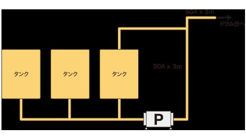 濃硫酸ピッチ