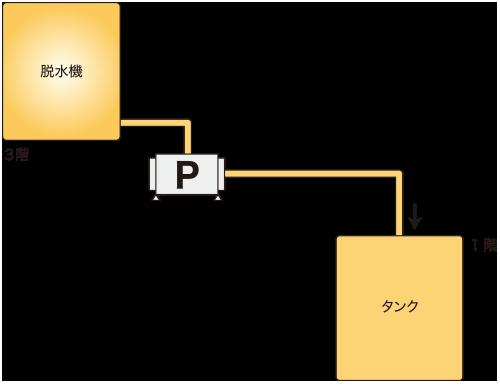 酸化チタンスラリー