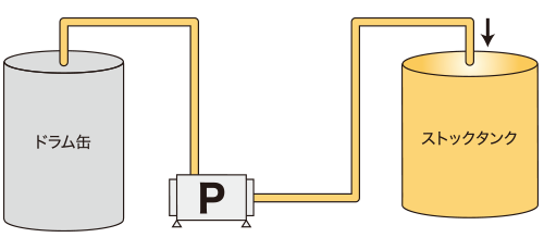 溶剤/IPA